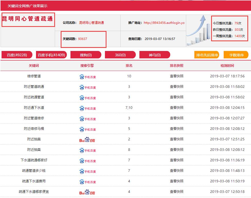 云南网络推广平台哪家好
