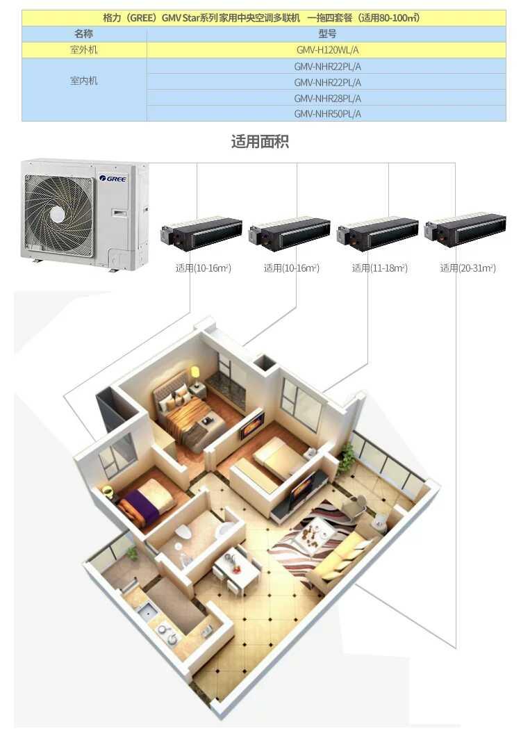 家用中央空调模型图