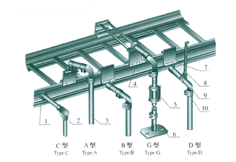 昆明电缆桥架示意图