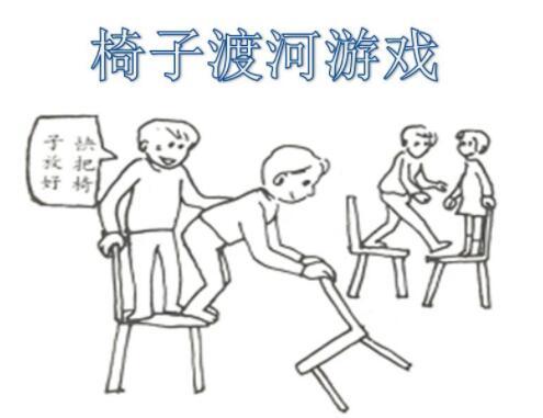 昆明年会活动策划游戏推荐:椅子渡河