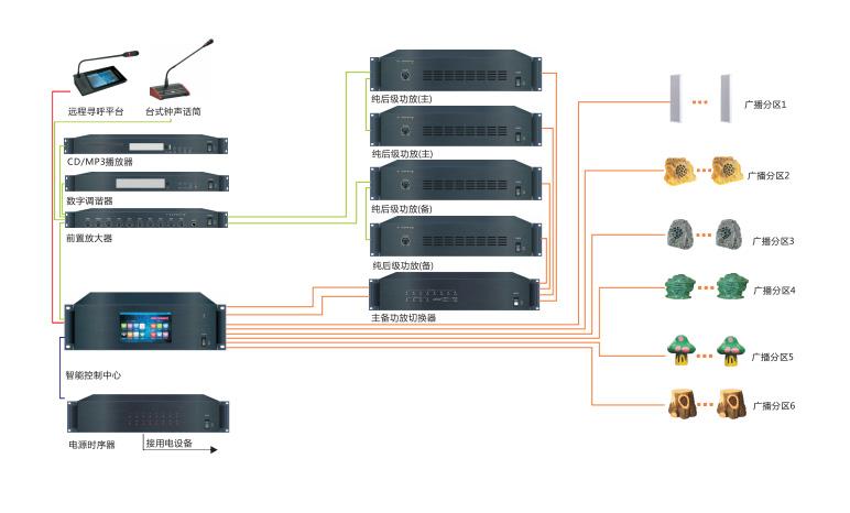 昆明户外IP网络广播系统,云南IP广播系统方案