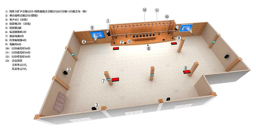 多功能厅/礼堂/剧场音视频系统解决方案