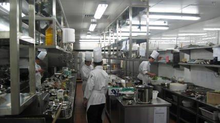 在购买厨房设备前要了解相关的市场情况