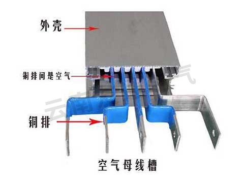空氣型絕緣母線槽