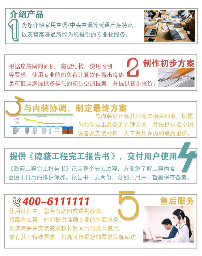 云南中央空调服务流程