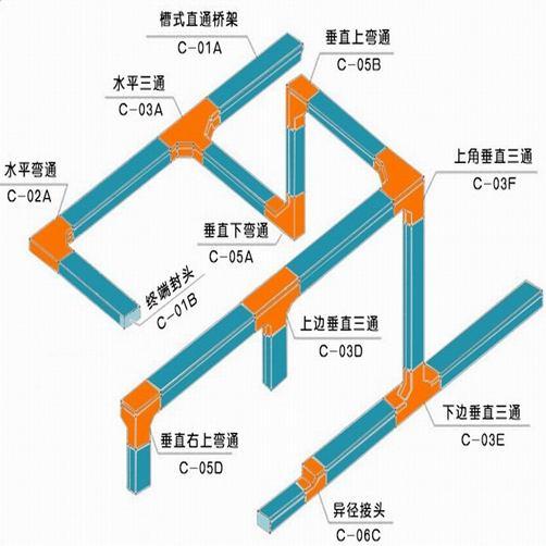 大跨距电缆桥架安装设计示意图