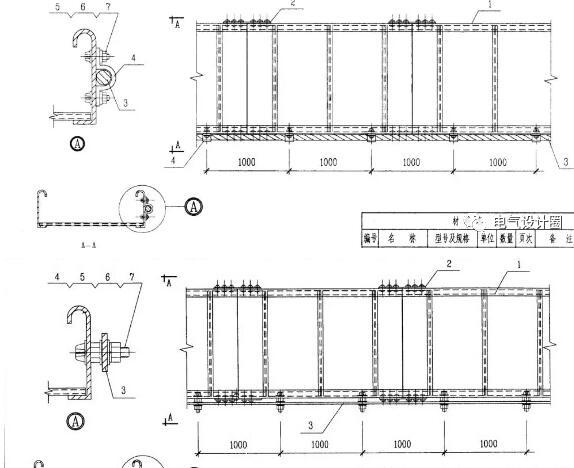 昆明电缆桥架在电气项目中型号该如何选择?