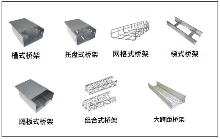 什么是桥架,桥架有什么特点和用途?