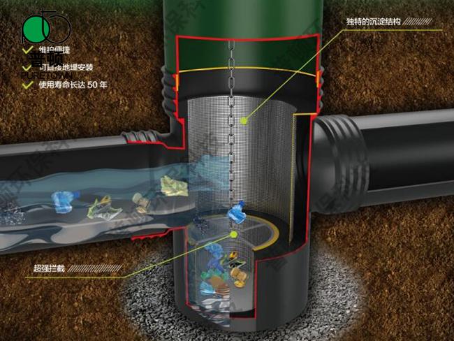 福建雨水截污挂篮沉淀装置