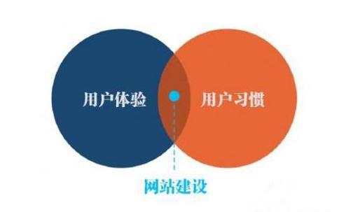 咸阳网站制作公司