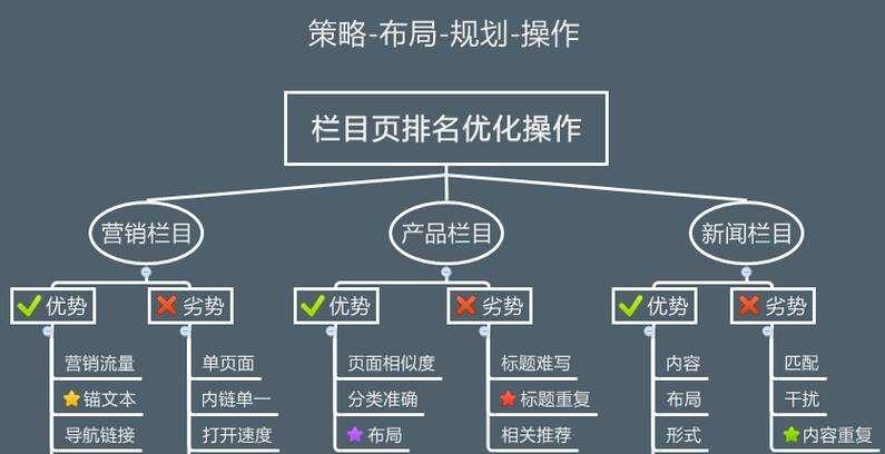 咸阳网站优化