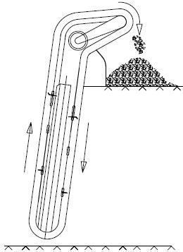 绕栅回转式清污机工作原理