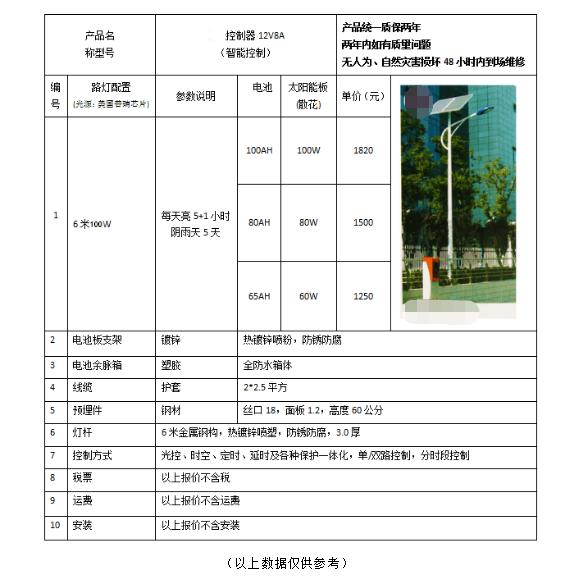 6米太阳能乐虎国际lehu805价格表