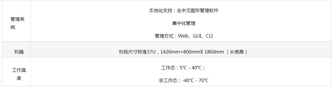北京浪潮分布式存储