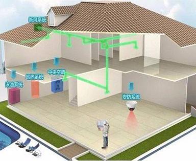 室内新风净化系统