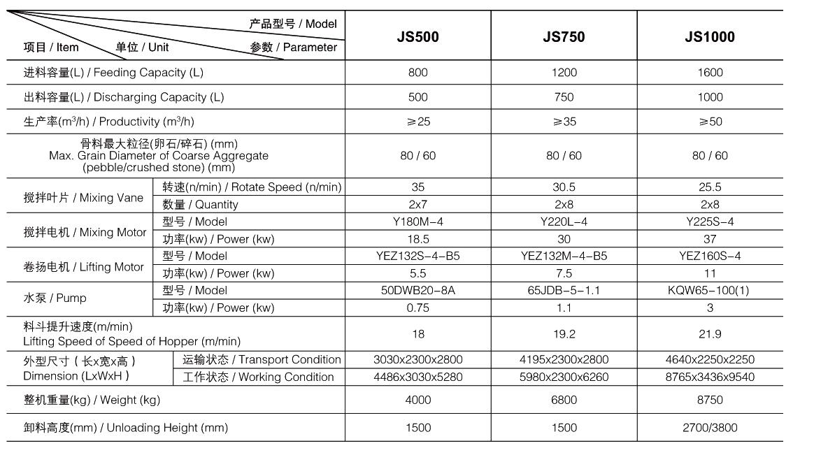 砖机配件_搅拌机JS500参数