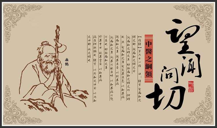 咸阳学中医