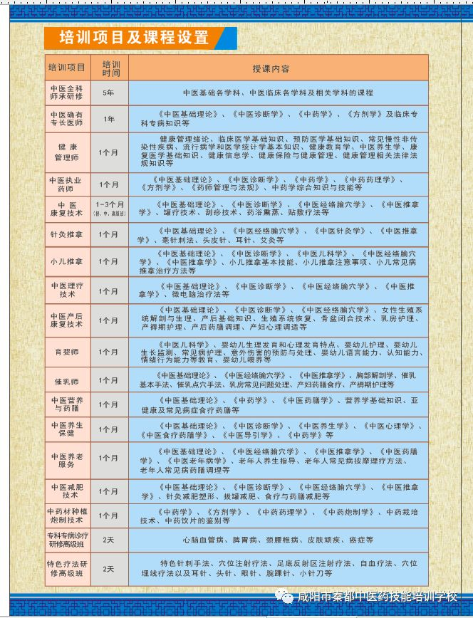 2021年,咸阳秦都中医培训学校招生啦